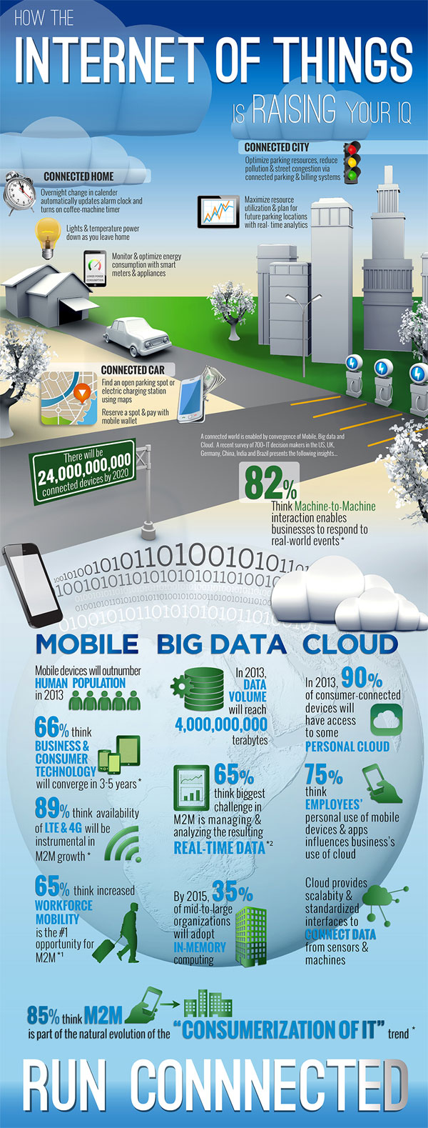 Infographic - PCMag.com